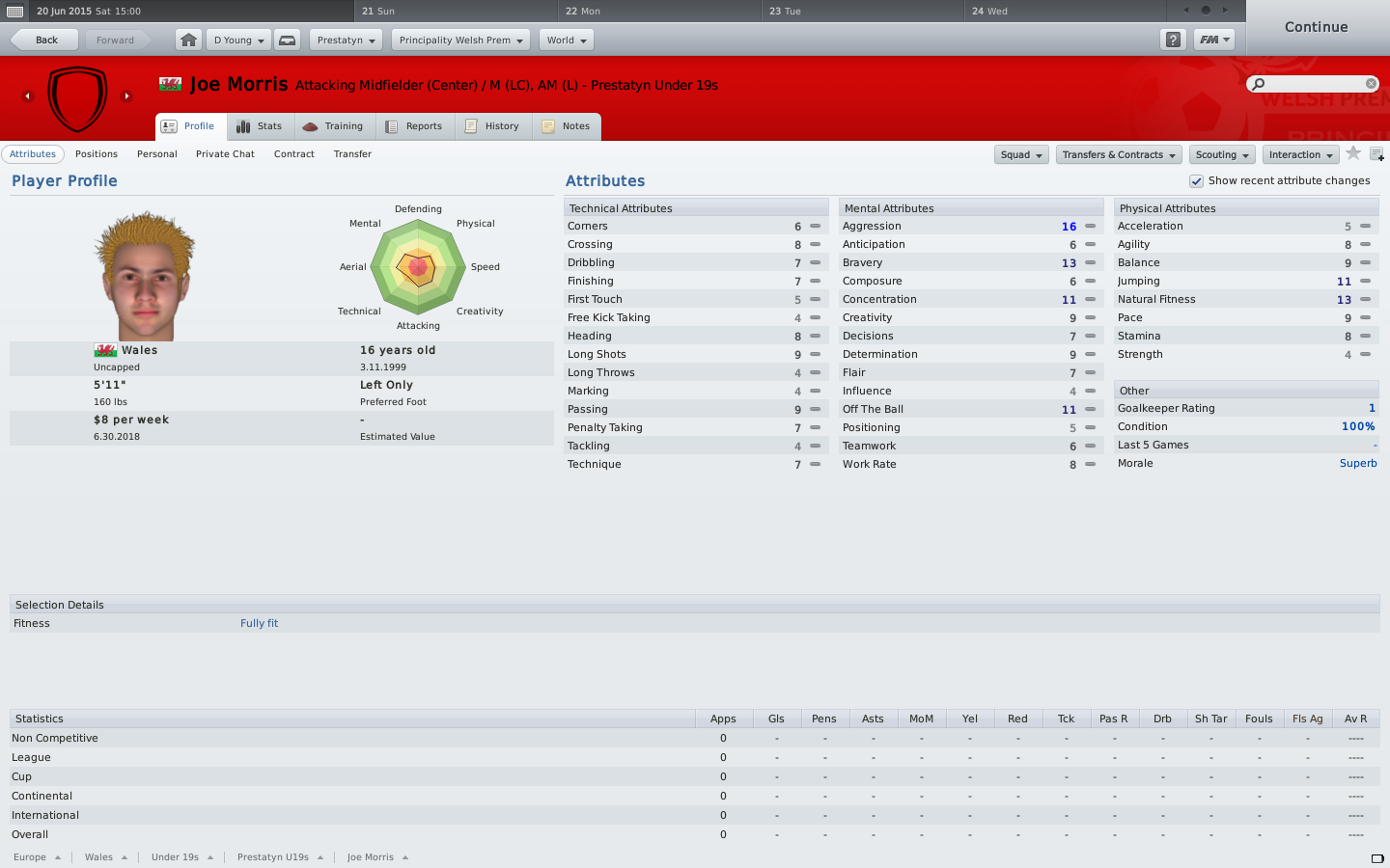 Show off your regen players picture 8 png -  Fm11 Cymru Fo Am Byth Prestatyn Page 7 Fm Career Updates Sports Interactive Community